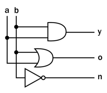 circuitocombinacional