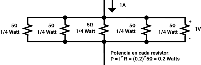 SensorCorriente